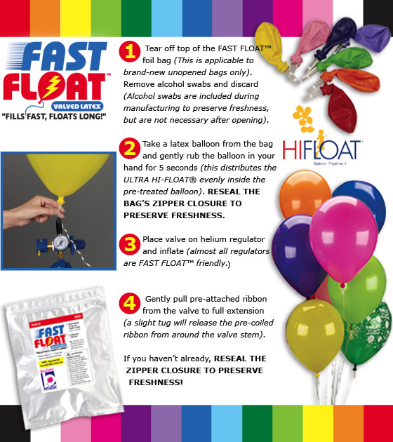 Fast Float Instructions